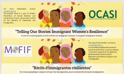 """Campagne de sensibilisation OCASI - MOFIF volet 1 : Roman graphique """"Récits d'immigrantes résilientes"""""""